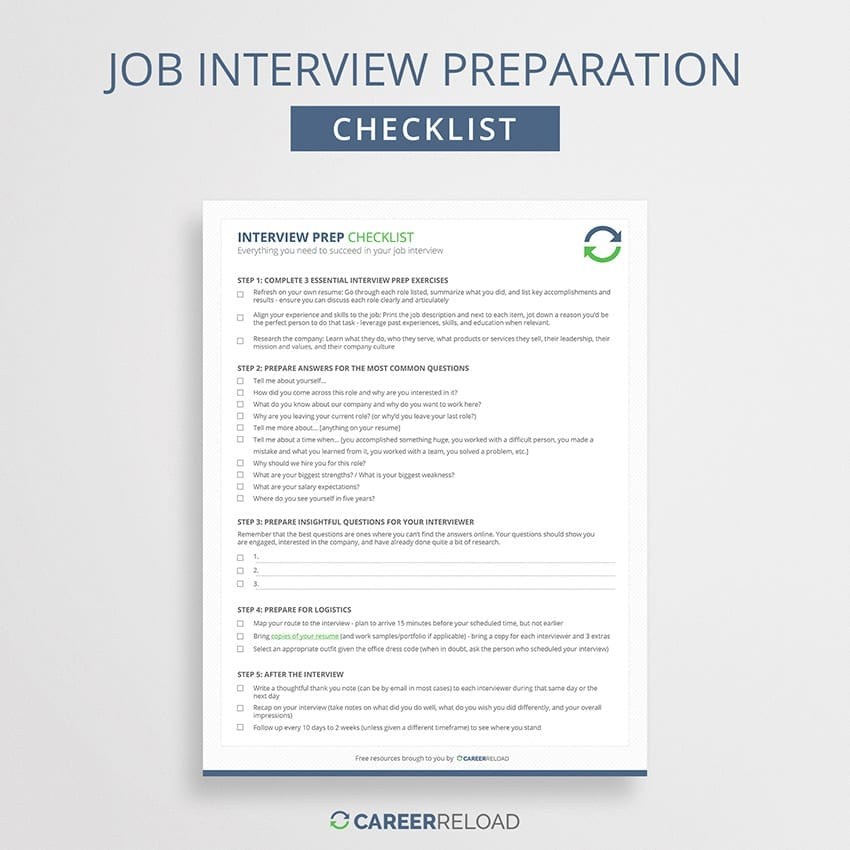 Checklist For Cover Letter