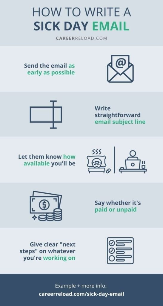 How to write a sick day email